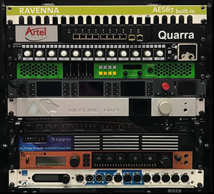 ALC Networks / RAVENNA interoperability show rack